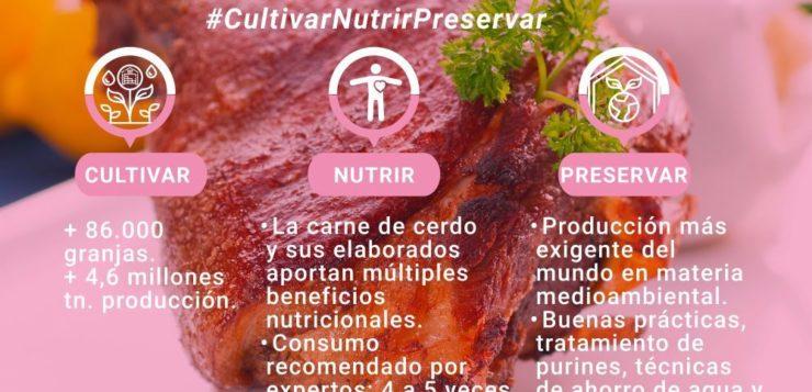 """INTERPORC: """"El sector porcino trabaja 365 días al año para abastecer a la sociedad de alimentos sanos y de calidad"""""""